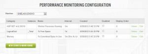 Configure performance monitoring multiple ways